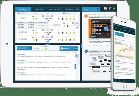 ForexAnalytix Market Analysis Platform - Mobile App