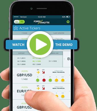 Asx online trading platform